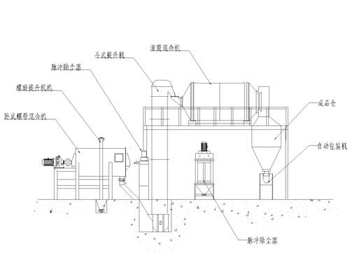 半自动玻珠保温砂浆生产线